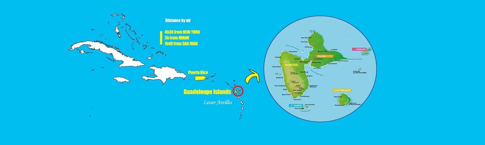 Our Archipelago | Guadeloupe Islands